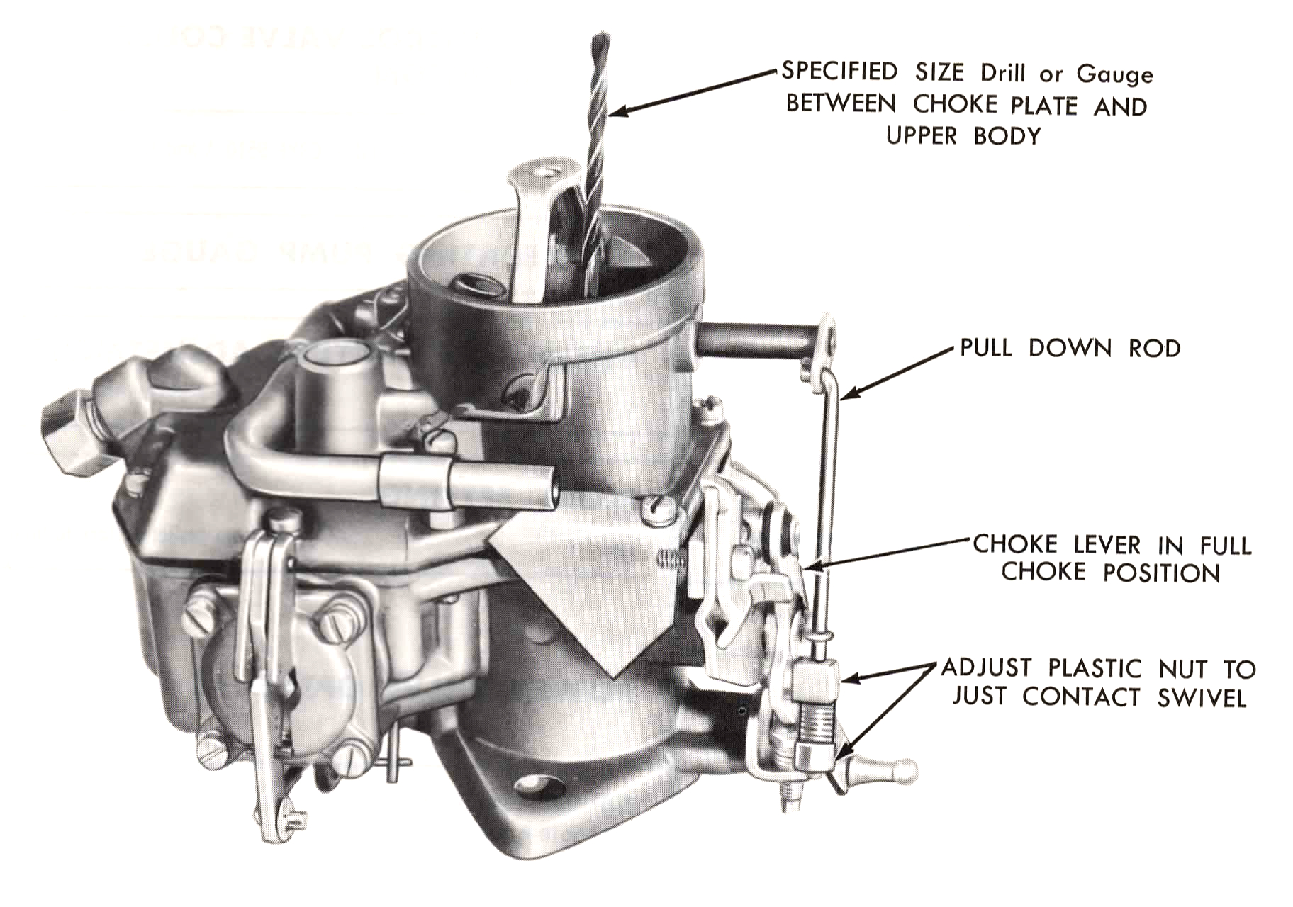 Choke Adjustment on Bmx Engine Wiring Diagram